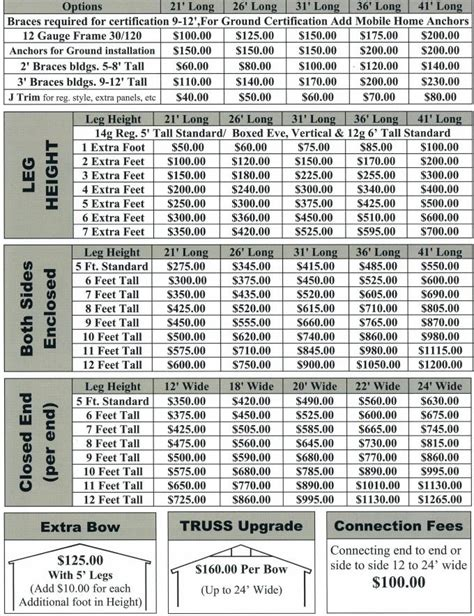 Eagle Carport Options Price List
