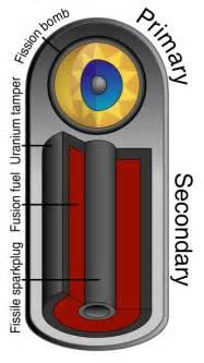 design teller file teller ulam design png wikimedia commons