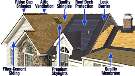 residential roofing armor tite construction corp
