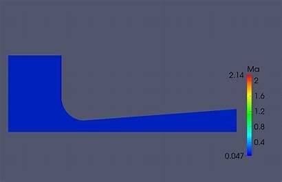 Flow Pressure Driven Shock Nozzle