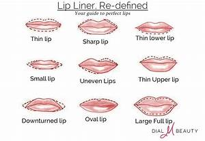 How To Apply Lip Liner Video And Chart  U2013 Dial M Style