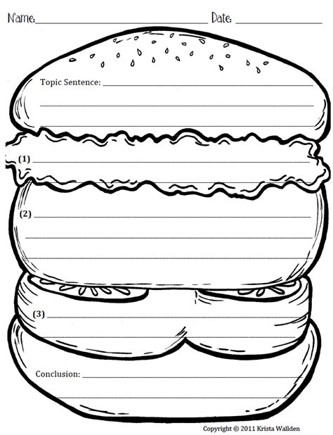 Sandwich Template For Writing Search Results For Hamburger Paragraph Template