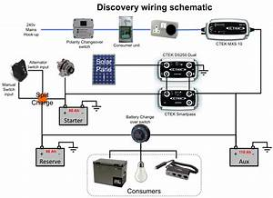 Disco Wiring Diagram