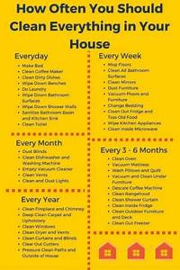 Food Chart For 3 Year Old How Often You Should Clean Everything In Your House Every