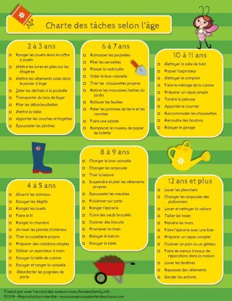 jeux de ranger sa chambre les 25 meilleures idées de la catégorie ranger sa chambre