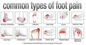 Types Of Foot Pain And How To Get Rid Of It
