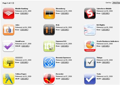 Best Business Apps For Iphone by Top 5 Best Business Apps To Business Malawi