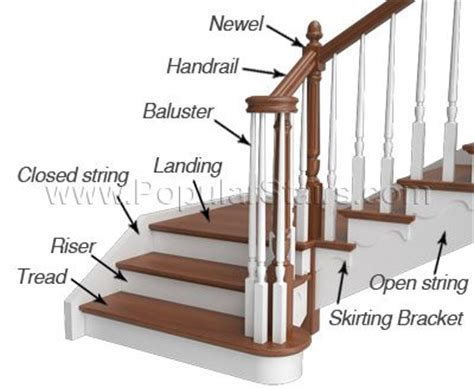 banister def names of parts of stair railings search home