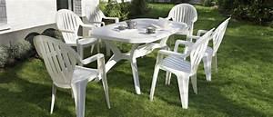 Table De Jardin En Plastique : comment nettoyer un salon de jardin en plastique blanc ~ Dode.kayakingforconservation.com Idées de Décoration