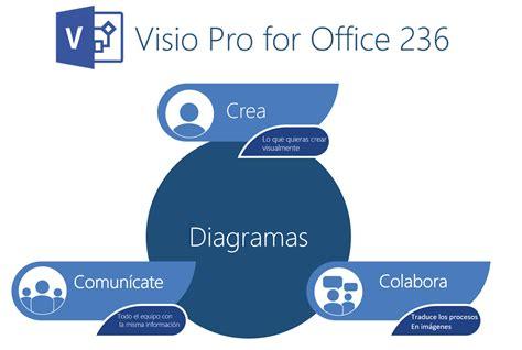 Visio Pro En Office 365, Una Herramienta Versátil Y