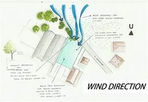 Wind Direction Analysis
