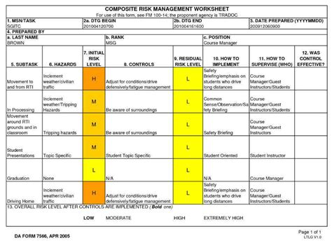 Composite Risk Management Worksheet Homeschooldressagecom