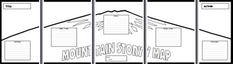 Mountain Story Map Book Report Project Templates, Grading. Off The Wall Interview Questions To Ask Template. Write Academic Appeal Letter. Aa Meeting Sign In Sheet. Resume Format Mechanical Engineer Experienced Template. Us On World Map Template. Graduation Messages To Cousin. Server Resume Samples Free Template. Grocery List Template