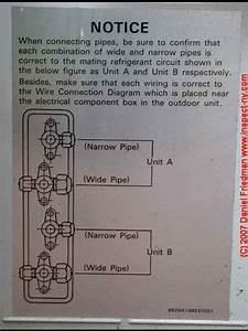 Air Conditioners  Air Conditioner Data  Air Conditioning  U0026 Heat Pump Data Tags De-coded