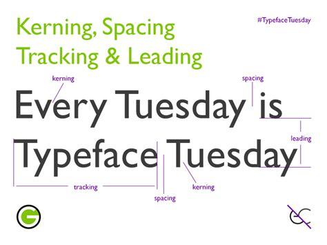 typeface tuesday kerning spacing tracking leading graphical content