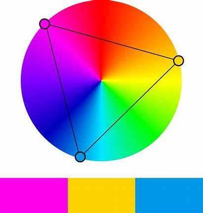 Scheme Triadic Wheel Colors Colour Example Wikipedia