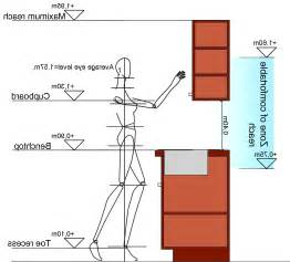 average bathroom countertop depth 2 tier kitchen island height modern house