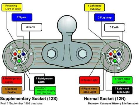 towing electrics wiring diagram somurich