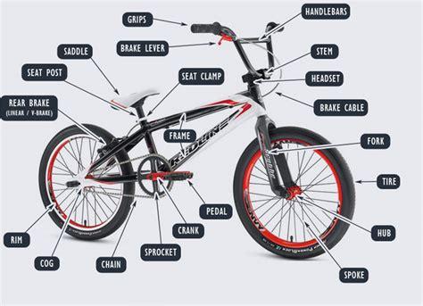 Dirt Bike Racing Pictures Gilang Bicycle Guide Bike Parts