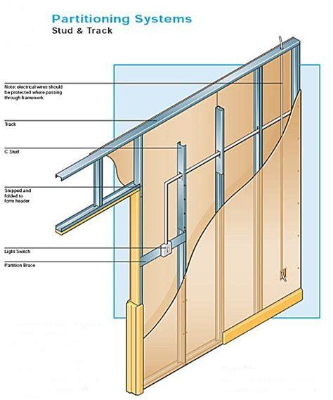 metal stud construction building frame shrinkage for