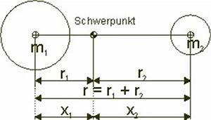 Erdradius Berechnen : gleichgewichtstheorie ~ Themetempest.com Abrechnung