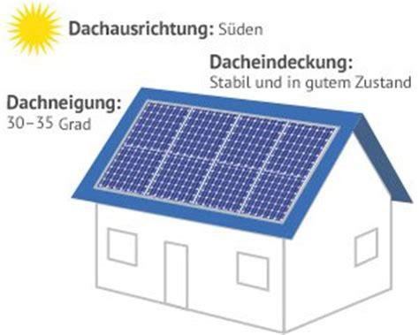Solaranlagen Auf Dem Dach Gefahren Und Probleme by Voraussetzungen F 252 R Solaranlagen 187 Solarenergie Richtig
