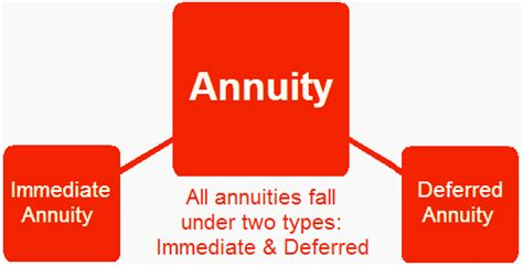 Annuities  New Age Financial Solutions. Travel Medical Insurance Schengen. Denver School Of Healing Arts. Rodent Exterminator Nyc Lpn Programs In Tampa. Mr Window Indianapolis Reno Divorce Attorneys. Corporation Registered Agent. Doctoral Programs In Florida. Online Business Associates Degree. Storesmart Self Storage Raleigh Chinese School