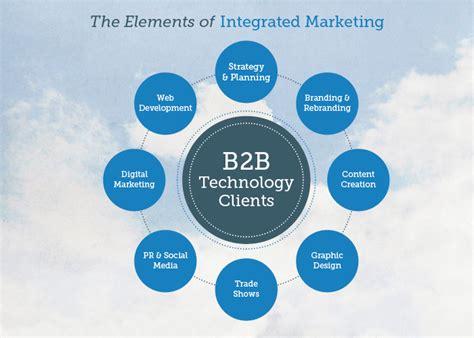 marketing service marketing services altitude marketing digital web pr