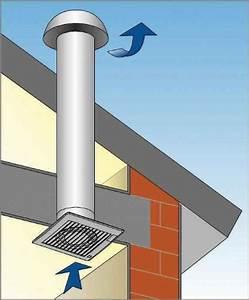 Extracteur D Air Hygroréglable : atlantic stylea 100hy extracteur d 39 air intermittent 123114 ~ Dailycaller-alerts.com Idées de Décoration