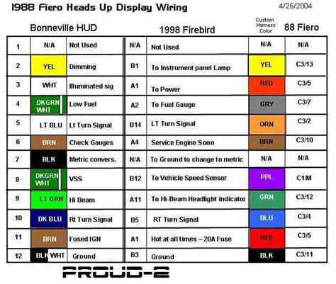 2004 Pontiac Grand Am Radio Wiring Harnes by 1995 Chevy Cavalier Radio Wiring Diagram