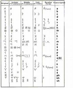 La Centrale Alphabet : etruskisch wikipedia ~ Maxctalentgroup.com Avis de Voitures