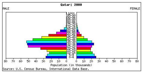 emirates bureau a strange society regional geogblog