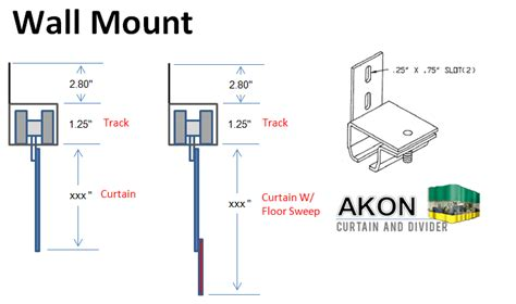 curtain height calculation sheet akon curtain and dividers