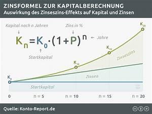 Zins Berechnen Formel : dispozinsen berechnen formel b rozubeh r ~ Themetempest.com Abrechnung