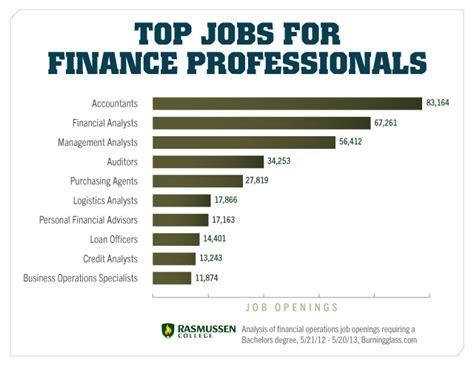 10 hotshot finance jobs worth earning a college degree