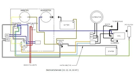 Ignition Switch Wiring Diagram Ford Tractor by Ford Tractor Ignition Switch Wiring Diagram