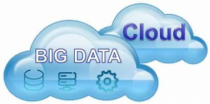 Cloud Data Computing Hpc China Bigdata Analytics