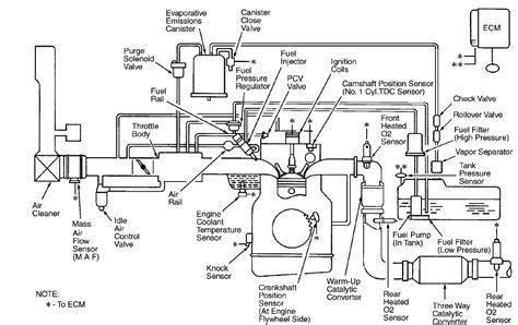 similiar 2001 kia sephia engine diagram keywords diagram 2001 kia sephia engine diagram 2000 kia sephia wiring diagram