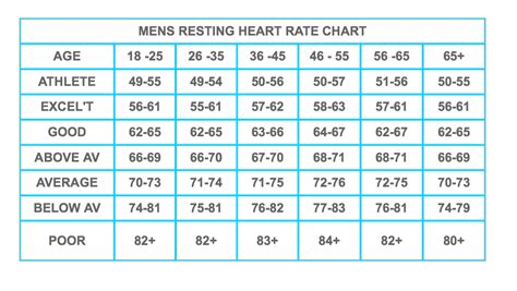 resting rate 43 lorn pearson trains