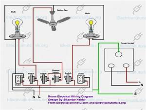 Ground Fault Circuit Breaker And Electrical Outlet Wiring