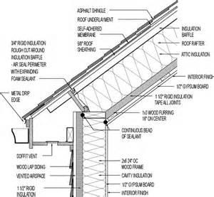 asphalt roof vented cathedral ceiling 1 1 2