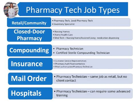 About The Board California State Board Of Pharmacy  Autos. Latest Web Development Tools. Online Computer Graphics Degree. Top Security Guard Companies. Master Library Science Online. Computer Network Technician Job Description. Retirement Quotes Funny Car Replacement Glass. Delete Saved Passwords Interferon Hepatitis C. Cheap Car Insurance Las Vegas Nv