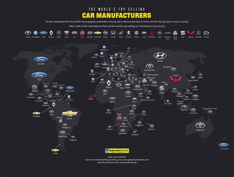 Car Manufacturers by Country   Regtransfers