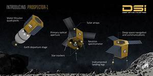 First Commercial Asteroid Mining could start in Three ...