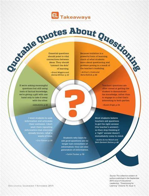 edition  educational leadership questioning