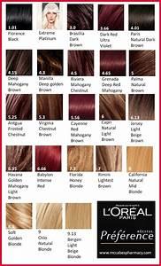 Loreal Professional Inoa Color Chart In 2020 Loreal Hair