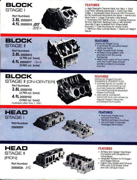 Block Photo Guide