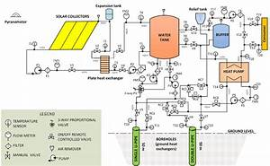 Schematic Diagram Of The Hybrid Ground Source Heat Pump