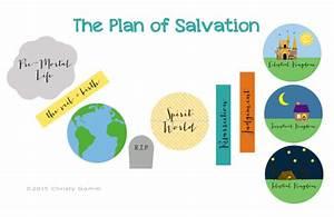 Plan Of Salvation Visual Aid Handout  U2013 Sister Samantha Gomm