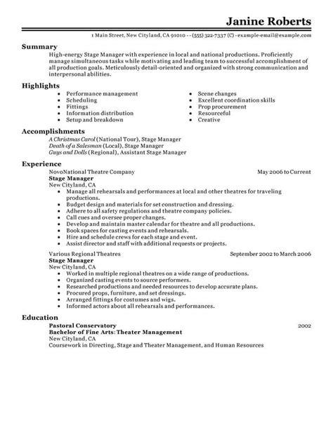 curriculum vitae  supervisor position